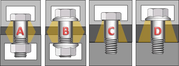 Bolt Arrangement